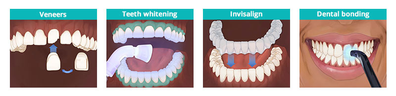 How our Brooklyn Dental Office Can Improve Your Smile